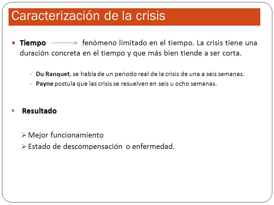 Caracterización de la crisis