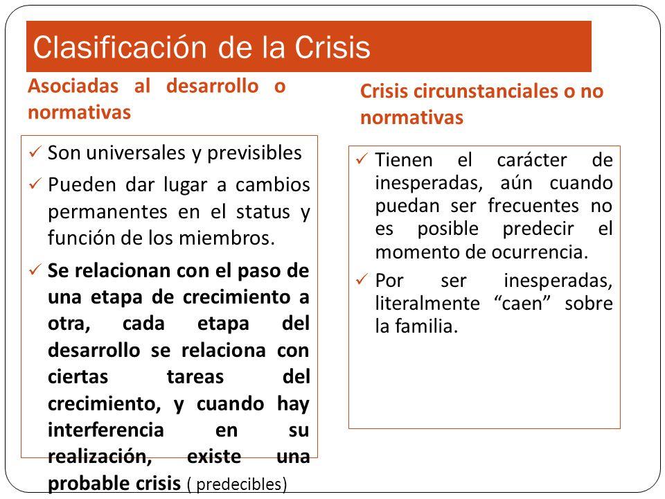 Clasificación de la Crisis