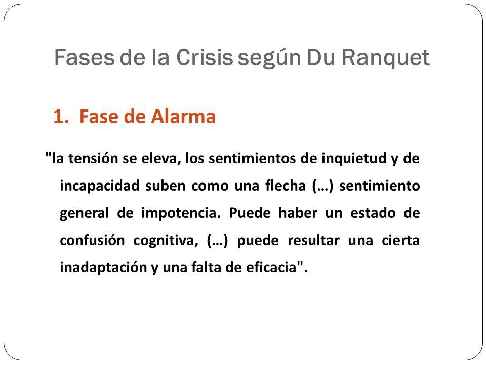 Fases de la Crisis según Du Ranquet