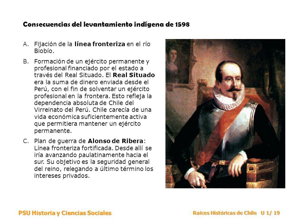 Consecuencias del levantamiento indígena de 1598
