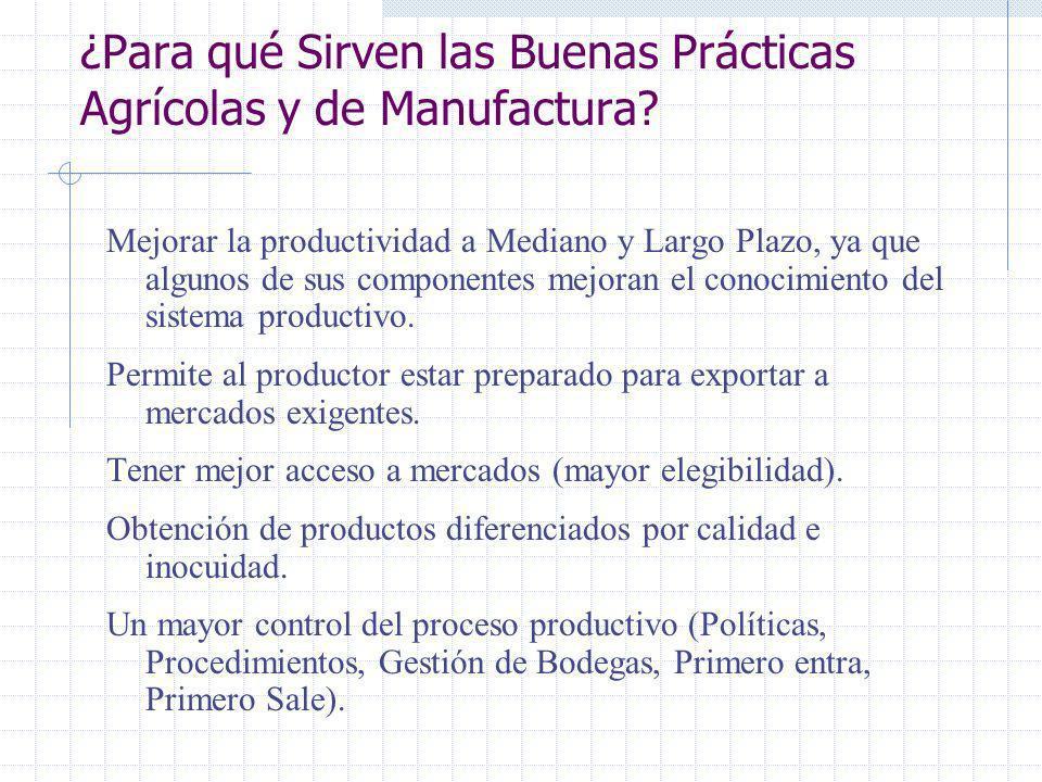 ¿Para qué Sirven las Buenas Prácticas Agrícolas y de Manufactura