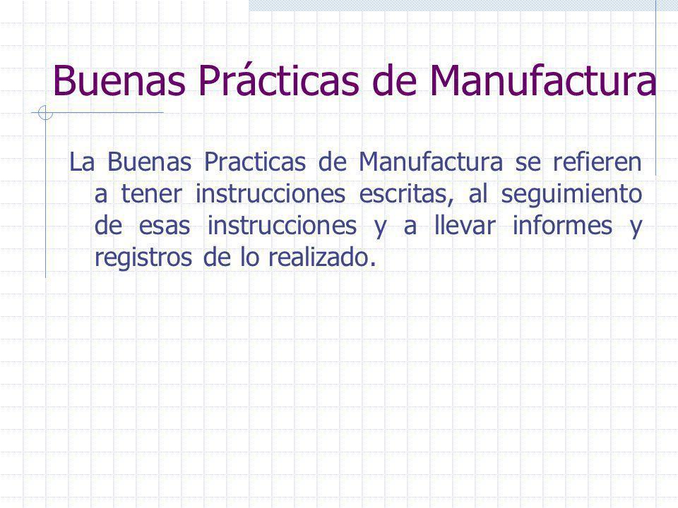 Buenas Prácticas de Manufactura