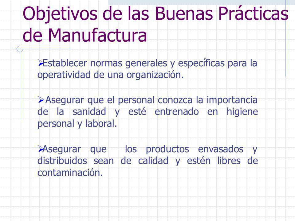 Objetivos de las Buenas Prácticas de Manufactura
