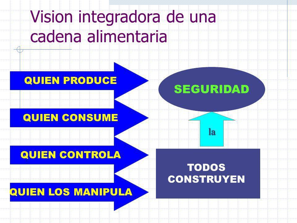 Vision integradora de una cadena alimentaria