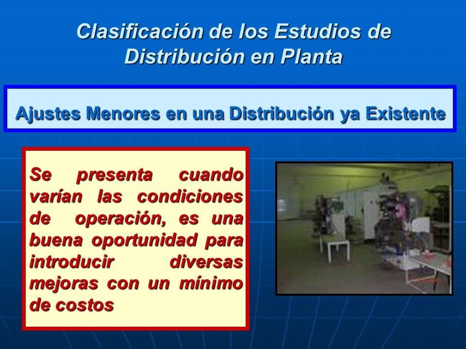 Clasificación de los Estudios de Distribución en Planta