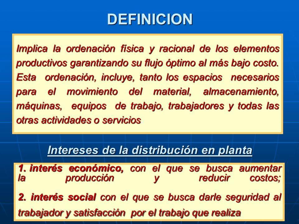 Intereses de la distribución en planta