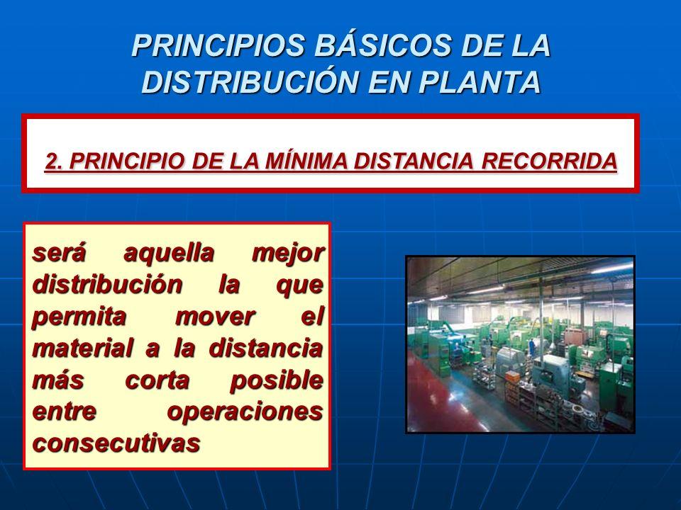 PRINCIPIOS BÁSICOS DE LA DISTRIBUCIÓN EN PLANTA