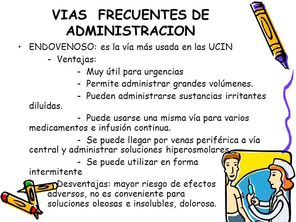 VIAS FRECUENTES DE ADMINISTRACION