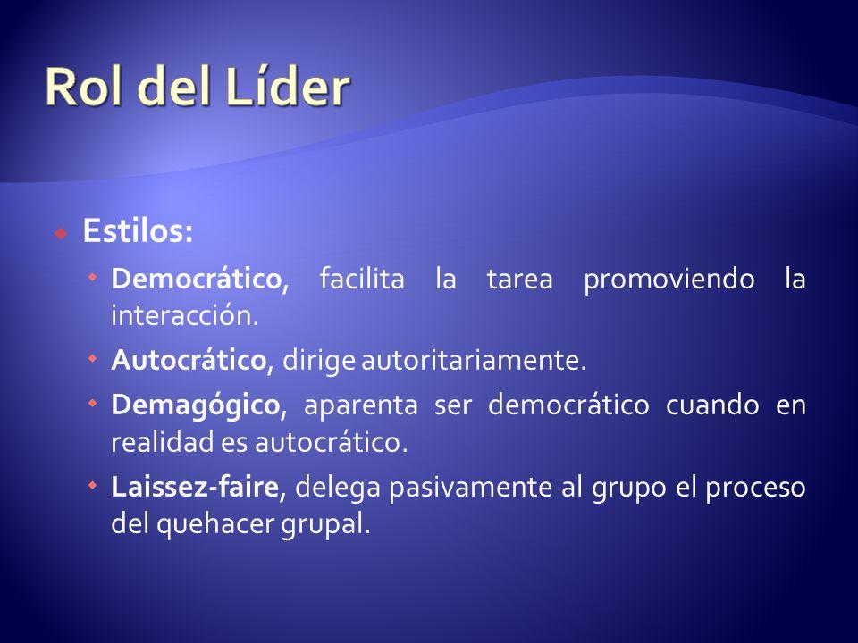 Rol del Líder Estilos: Democrático, facilita la tarea promoviendo la interacción. Autocrático, dirige autoritariamente.