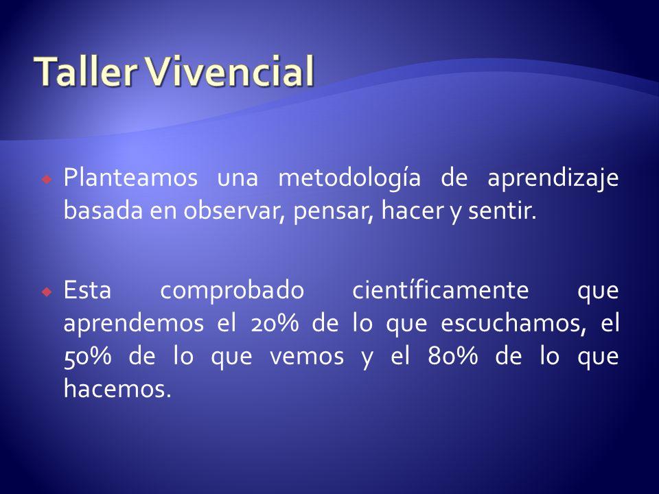 Taller Vivencial Planteamos una metodología de aprendizaje basada en observar, pensar, hacer y sentir.