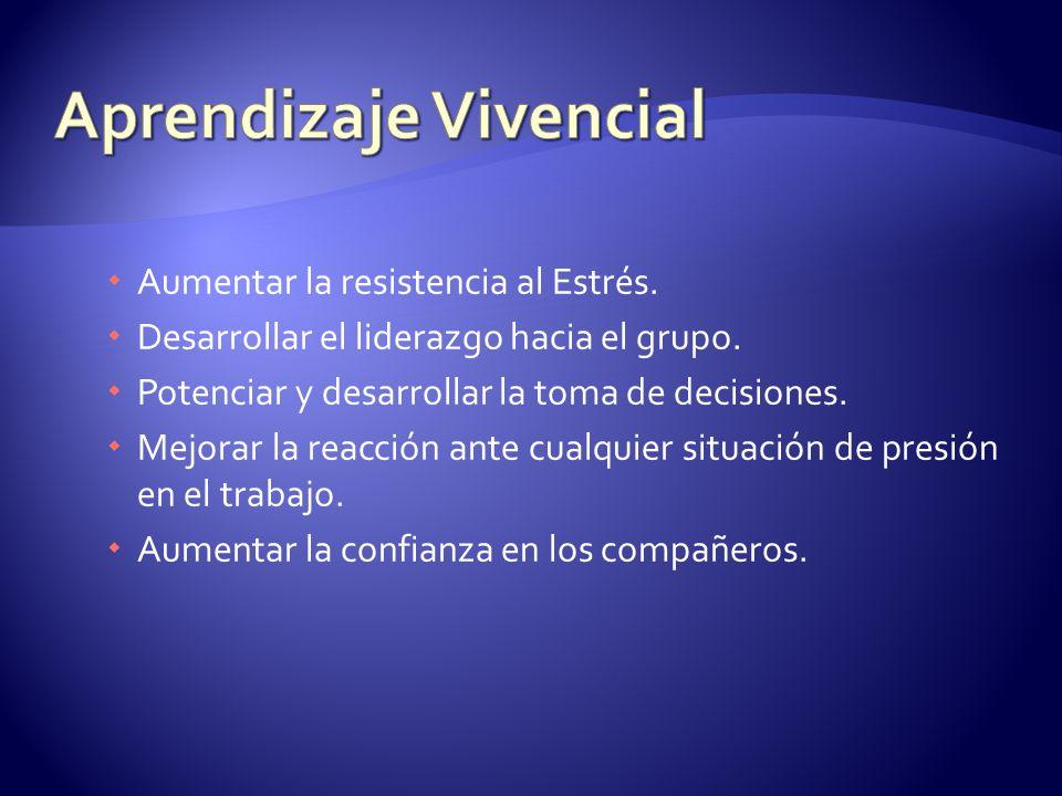 Aprendizaje Vivencial