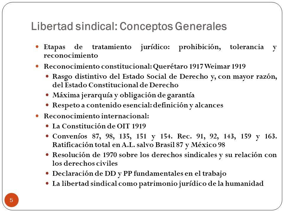 Libertad sindical: Conceptos Generales