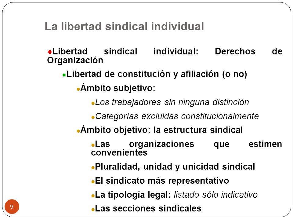 La libertad sindical individual