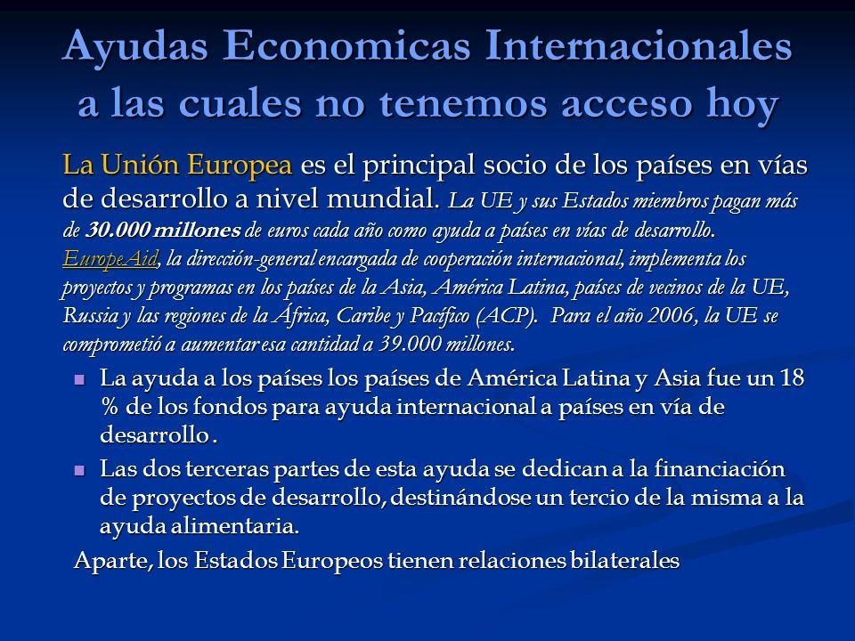 Ayudas Economicas Internacionales a las cuales no tenemos acceso hoy