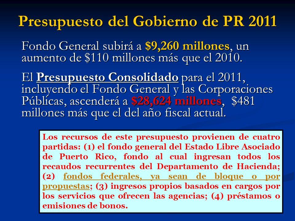 Presupuesto del Gobierno de PR 2011