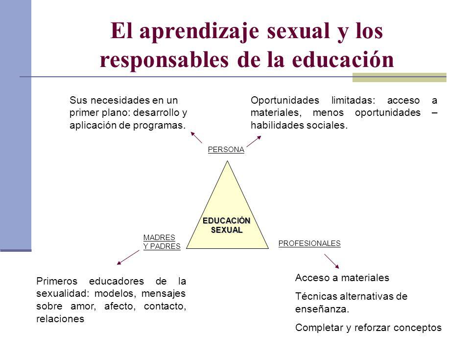 El aprendizaje sexual y los responsables de la educación