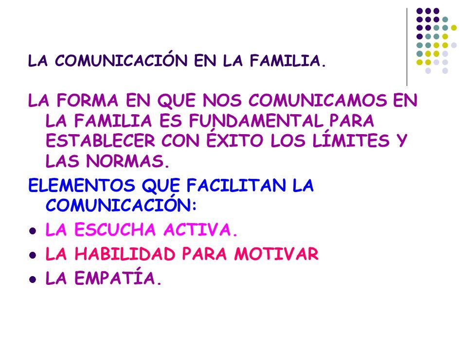 LA COMUNICACIÓN EN LA FAMILIA.