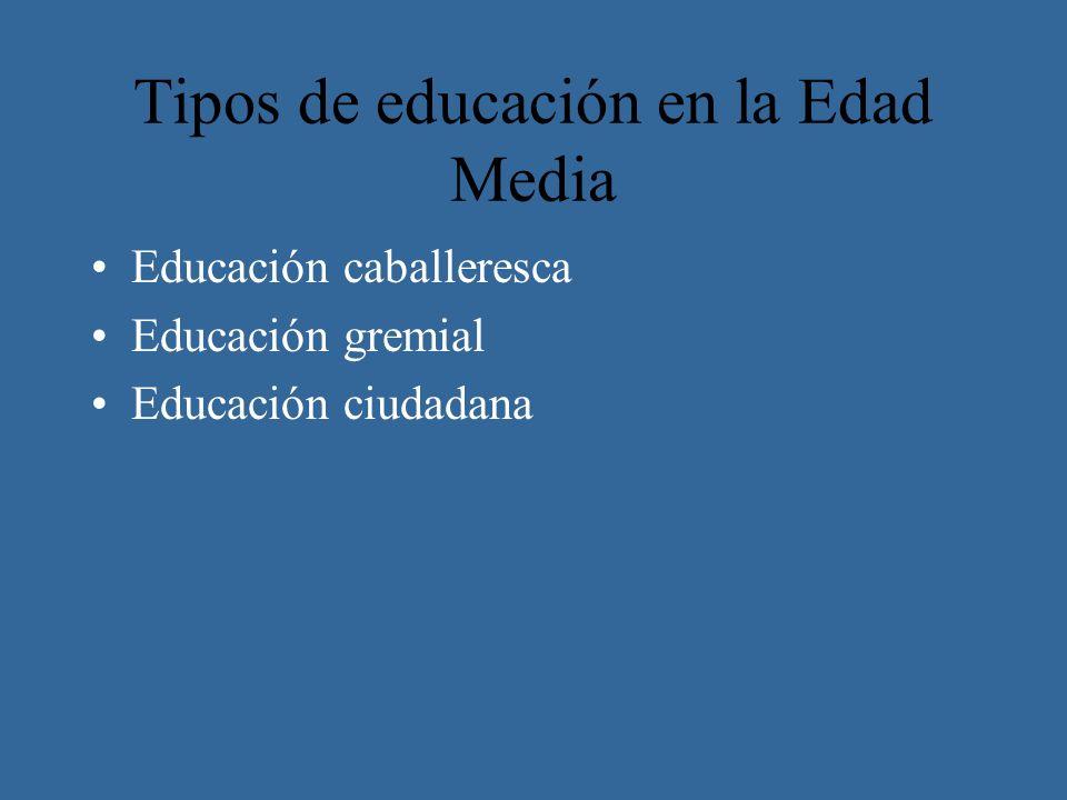 Tipos de educación en la Edad Media
