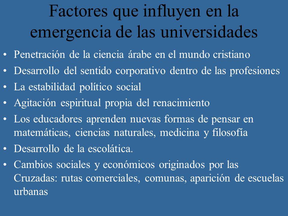 Factores que influyen en la emergencia de las universidades