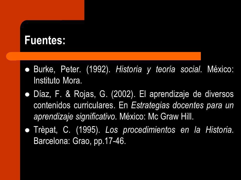 Fuentes:Burke, Peter. (1992). Historia y teoría social. México: Instituto Mora.