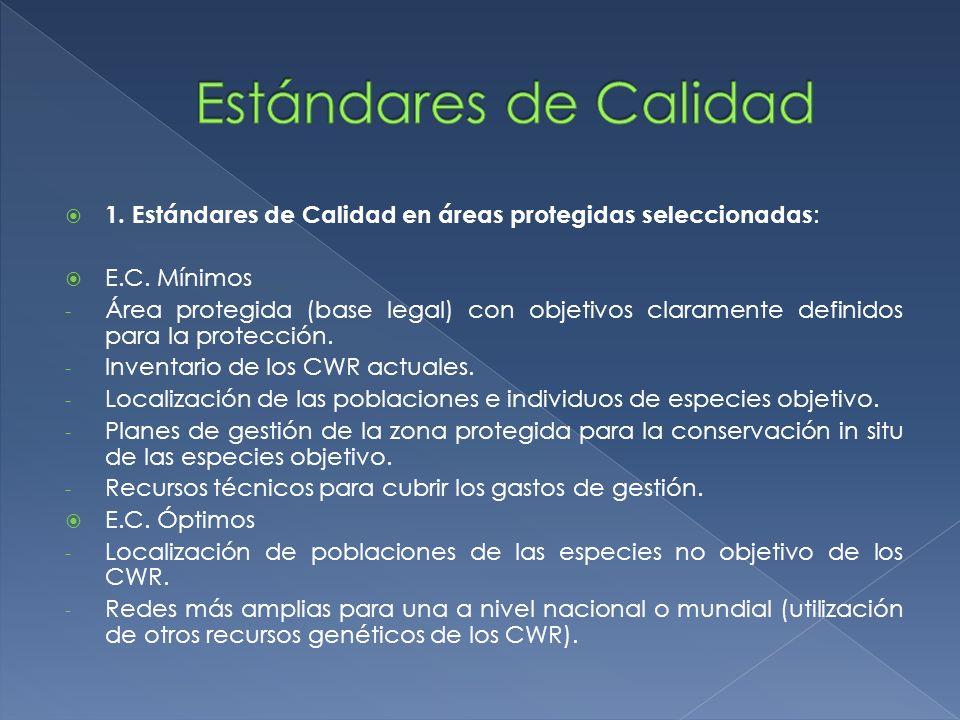 Estándares de Calidad 1. Estándares de Calidad en áreas protegidas seleccionadas: E.C. Mínimos.
