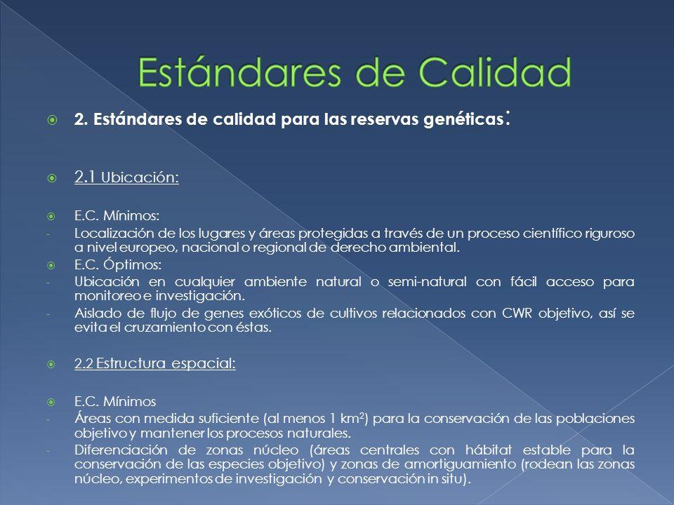 Estándares de Calidad 2. Estándares de calidad para las reservas genéticas: 2.1 Ubicación: E.C. Mínimos: