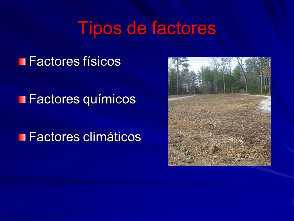 Tipos de factores Factores físicos Factores químicos