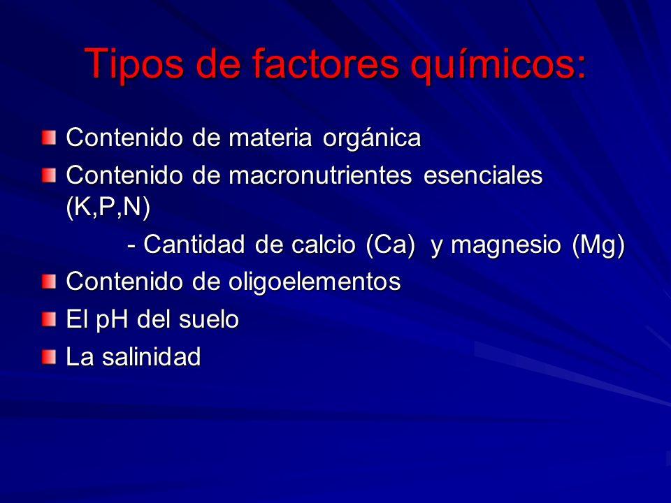 Tipos de factores químicos: