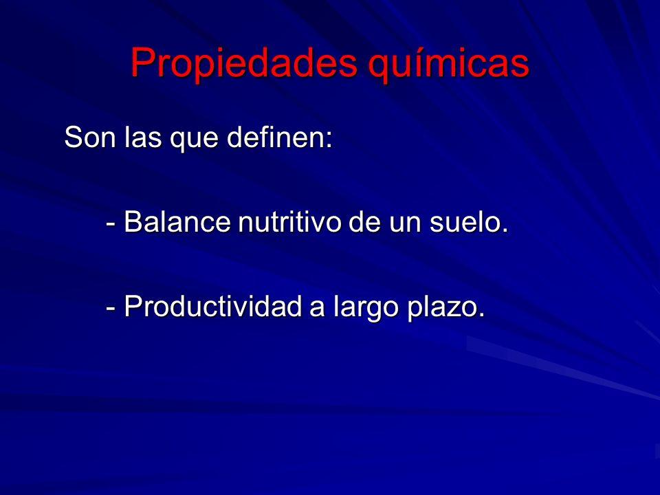Propiedades químicas Son las que definen: - Balance nutritivo de un suelo.