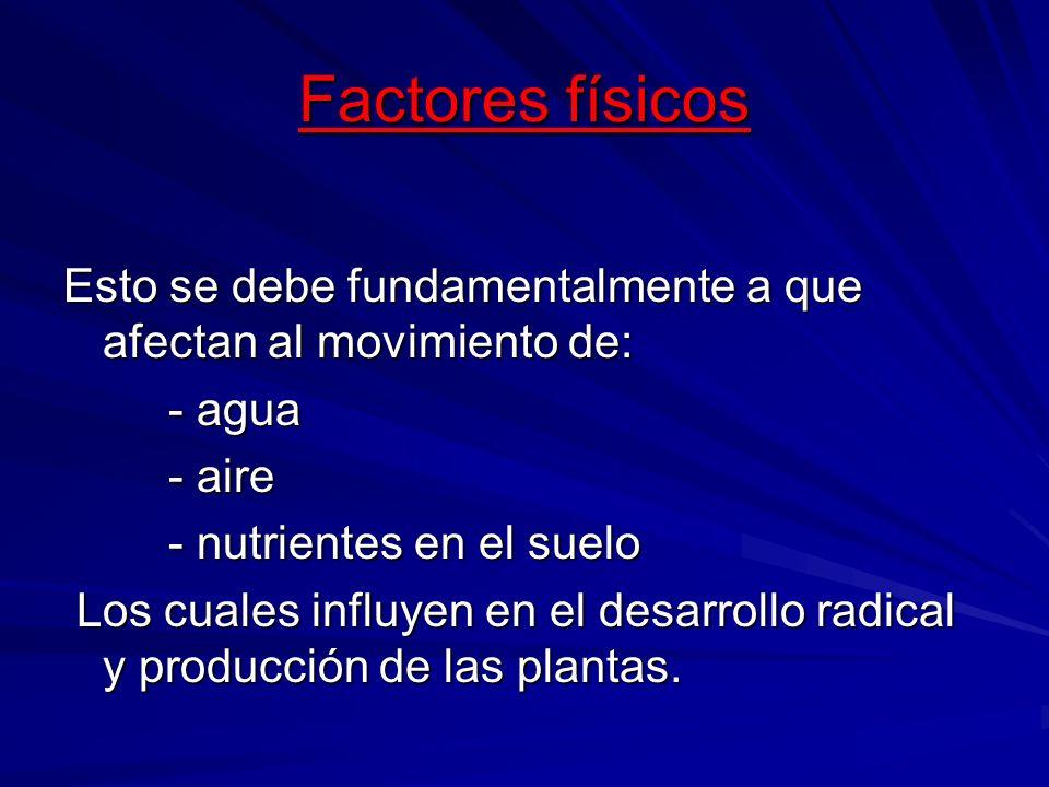 Factores físicosEsto se debe fundamentalmente a que afectan al movimiento de: - agua. - aire. - nutrientes en el suelo.