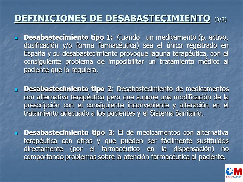 DEFINICIONES DE DESABASTECIMIENTO (3/3)