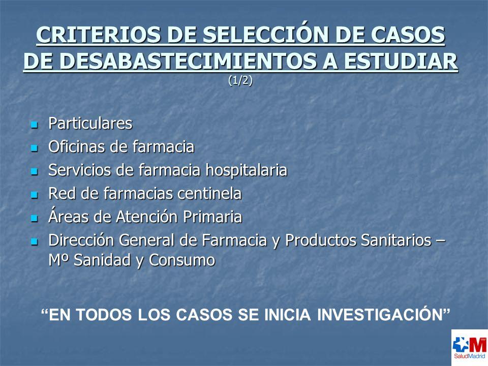 CRITERIOS DE SELECCIÓN DE CASOS DE DESABASTECIMIENTOS A ESTUDIAR (1/2)