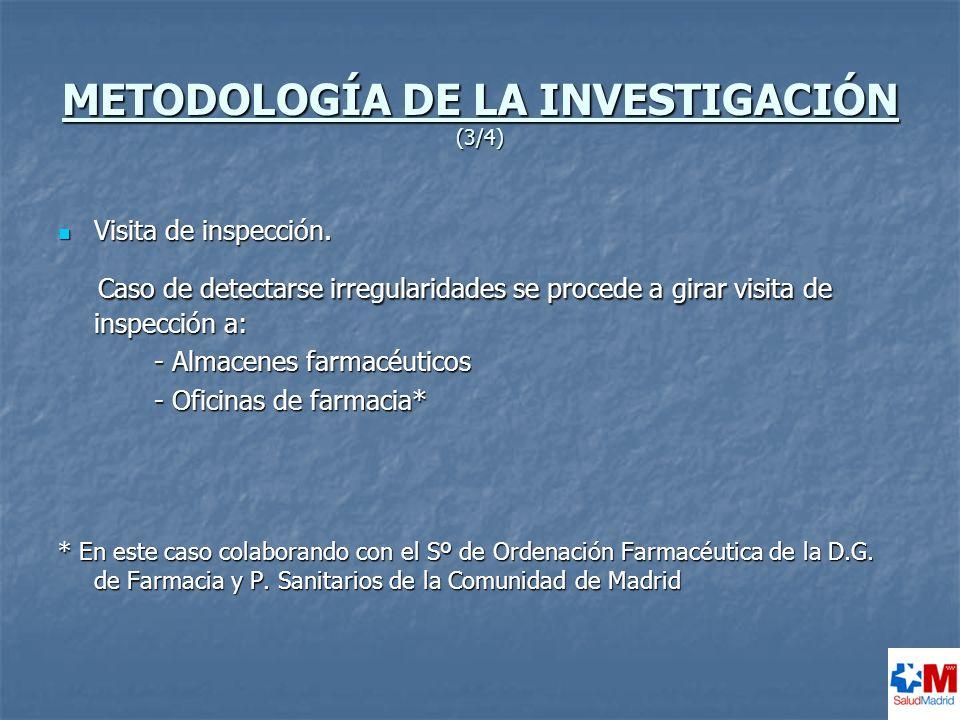 METODOLOGÍA DE LA INVESTIGACIÓN (3/4)