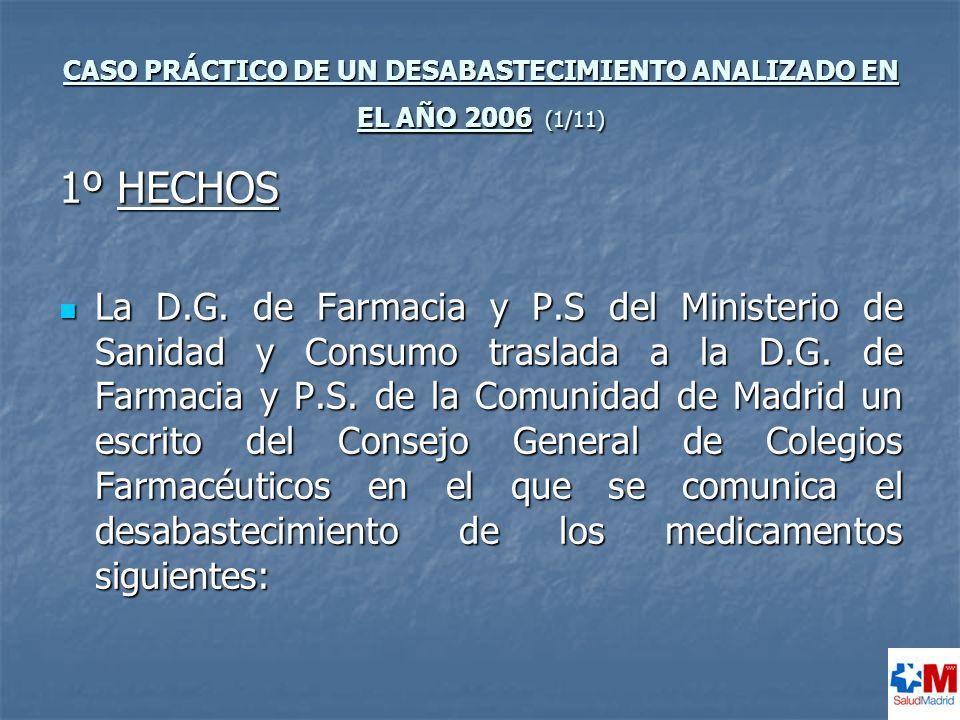 CASO PRÁCTICO DE UN DESABASTECIMIENTO ANALIZADO EN EL AÑO 2006 (1/11)