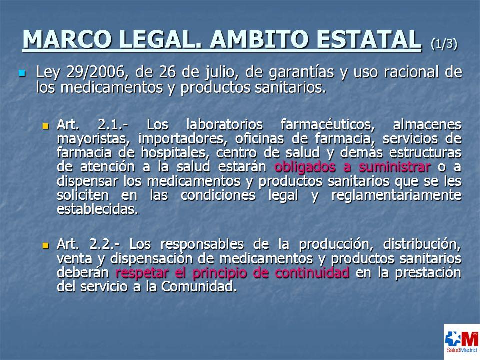 MARCO LEGAL. AMBITO ESTATAL (1/3)