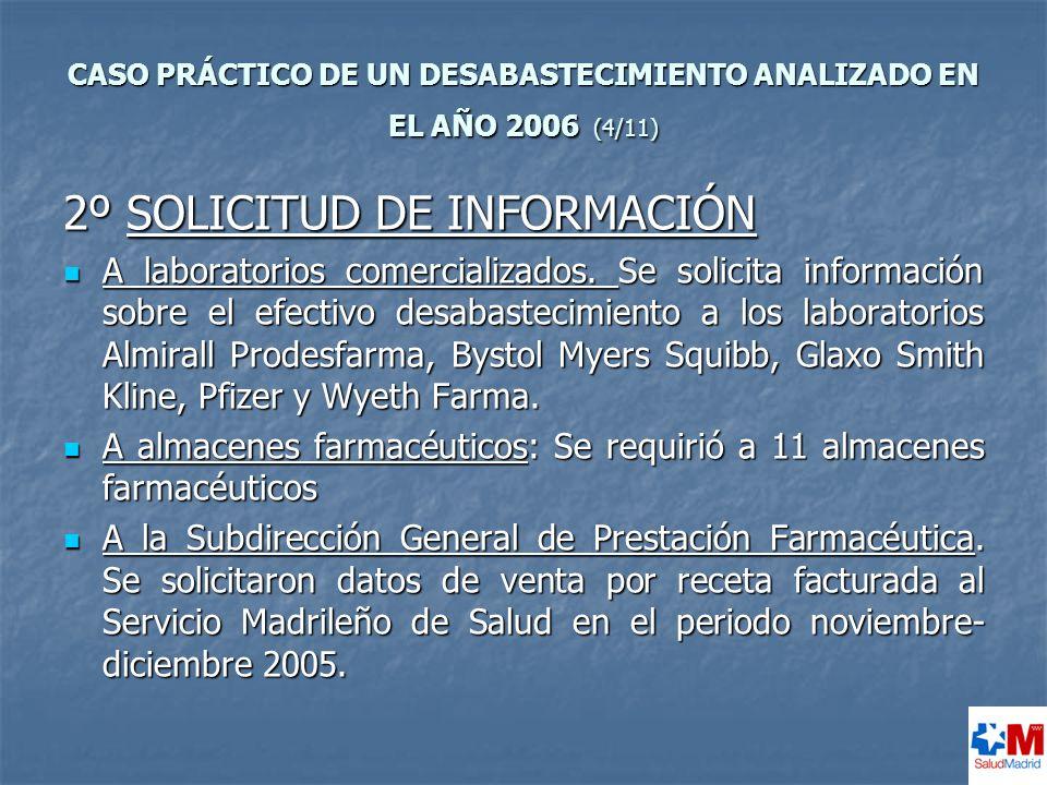 CASO PRÁCTICO DE UN DESABASTECIMIENTO ANALIZADO EN EL AÑO 2006 (4/11)