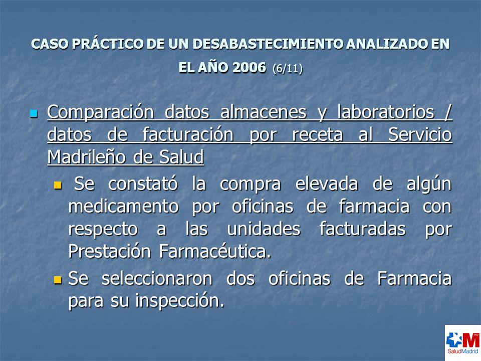 CASO PRÁCTICO DE UN DESABASTECIMIENTO ANALIZADO EN EL AÑO 2006 (6/11)