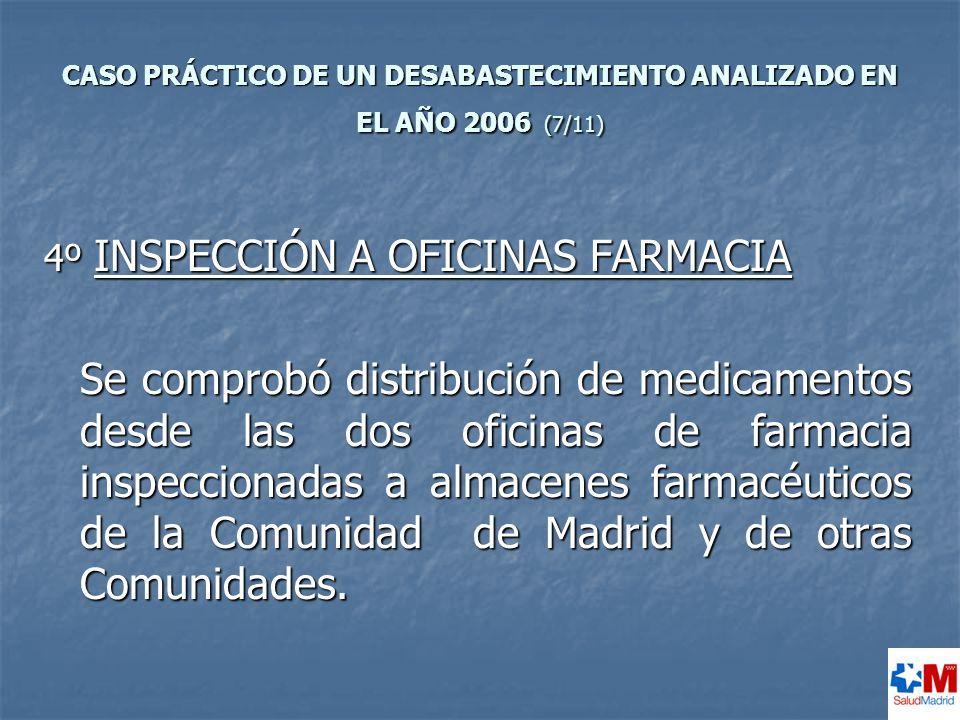CASO PRÁCTICO DE UN DESABASTECIMIENTO ANALIZADO EN EL AÑO 2006 (7/11)