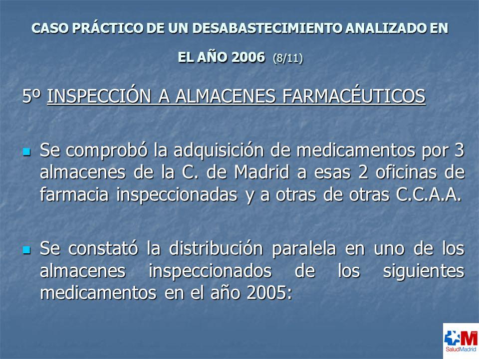 CASO PRÁCTICO DE UN DESABASTECIMIENTO ANALIZADO EN EL AÑO 2006 (8/11)