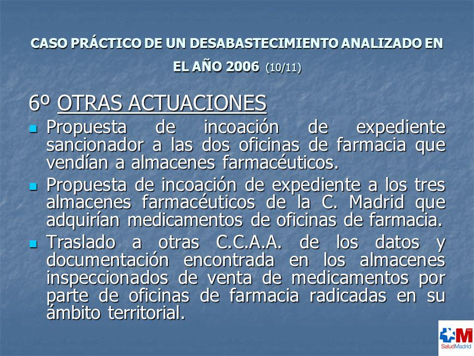 CASO PRÁCTICO DE UN DESABASTECIMIENTO ANALIZADO EN EL AÑO 2006 (10/11)
