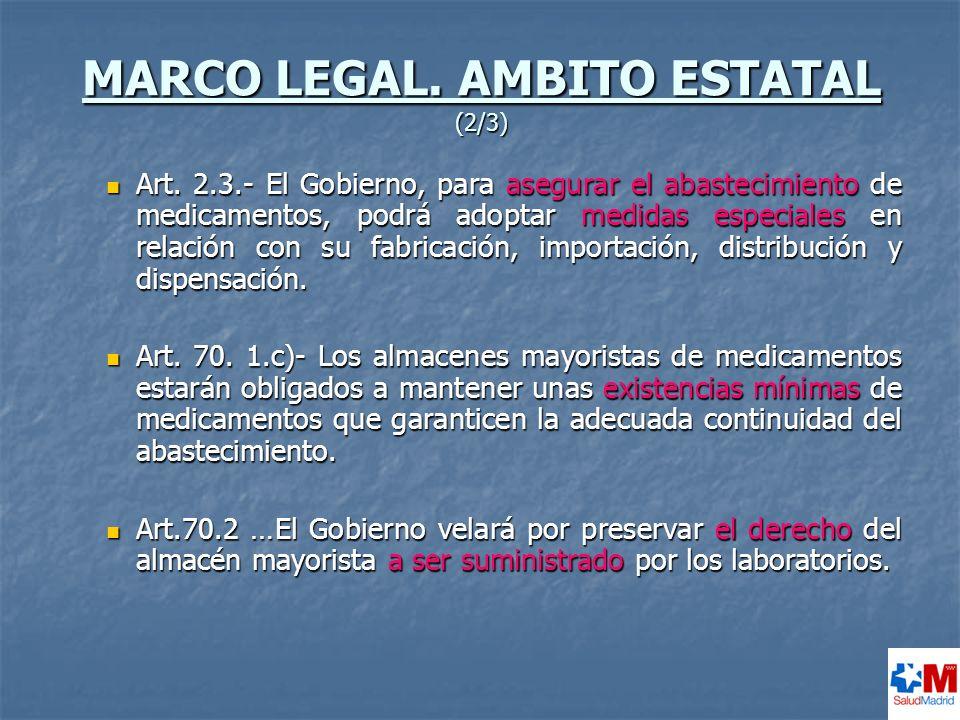 MARCO LEGAL. AMBITO ESTATAL (2/3)