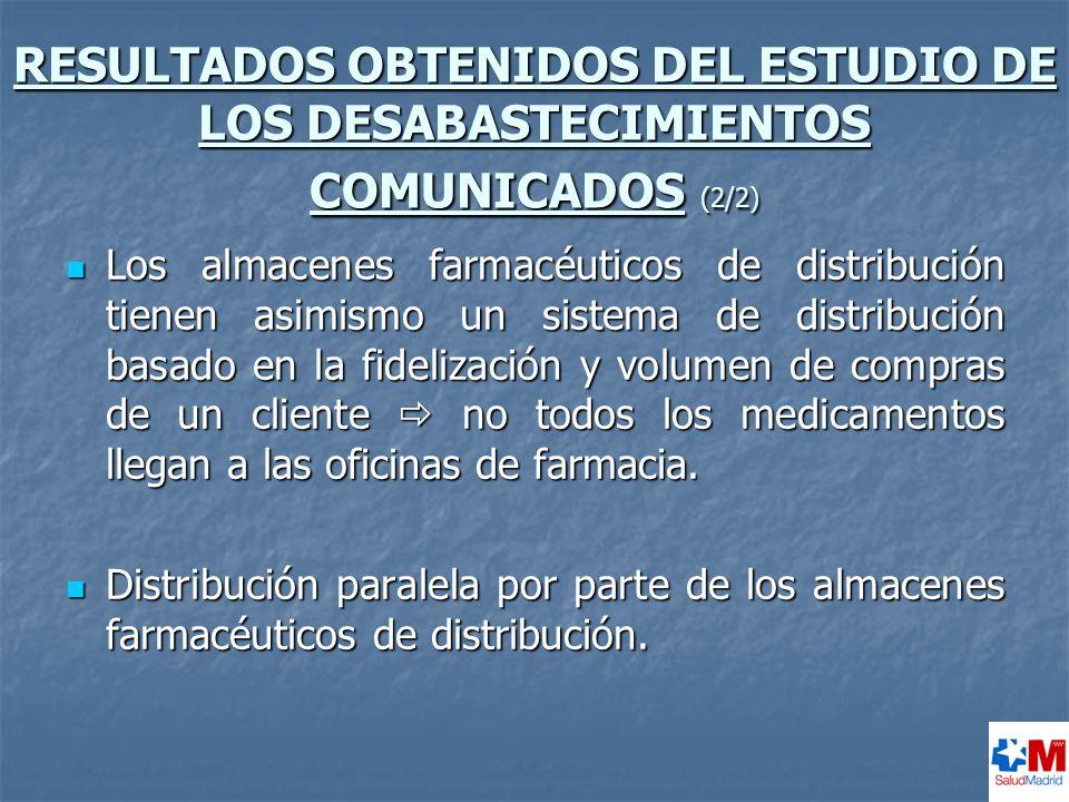 RESULTADOS OBTENIDOS DEL ESTUDIO DE LOS DESABASTECIMIENTOS COMUNICADOS (2/2)