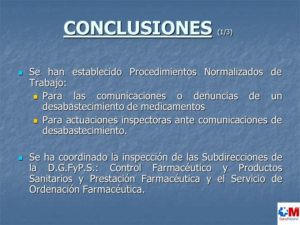 CONCLUSIONES (1/3) Se han establecido Procedimientos Normalizados de Trabajo: