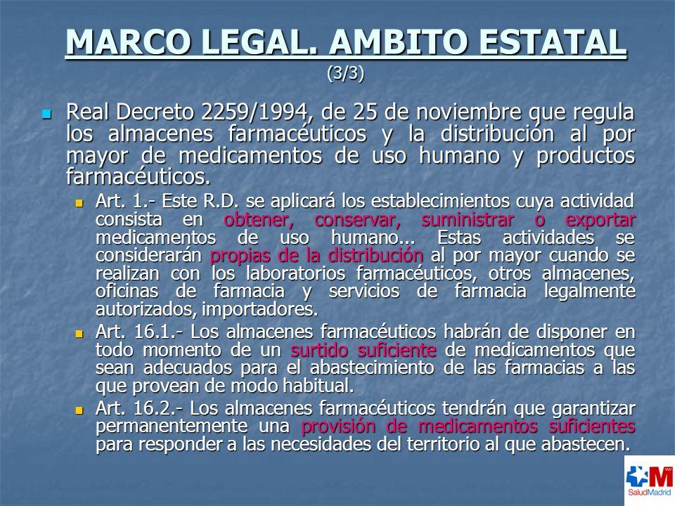 MARCO LEGAL. AMBITO ESTATAL (3/3)