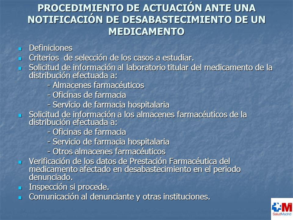 PROCEDIMIENTO DE ACTUACIÓN ANTE UNA NOTIFICACIÓN DE DESABASTECIMIENTO DE UN MEDICAMENTO