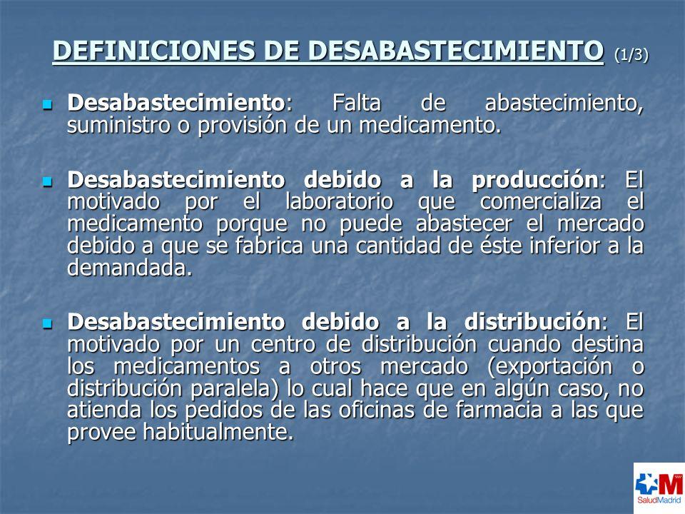 DEFINICIONES DE DESABASTECIMIENTO (1/3)