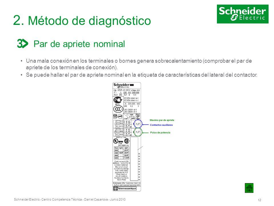 2. Método de diagnóstico Par de apriete nominal