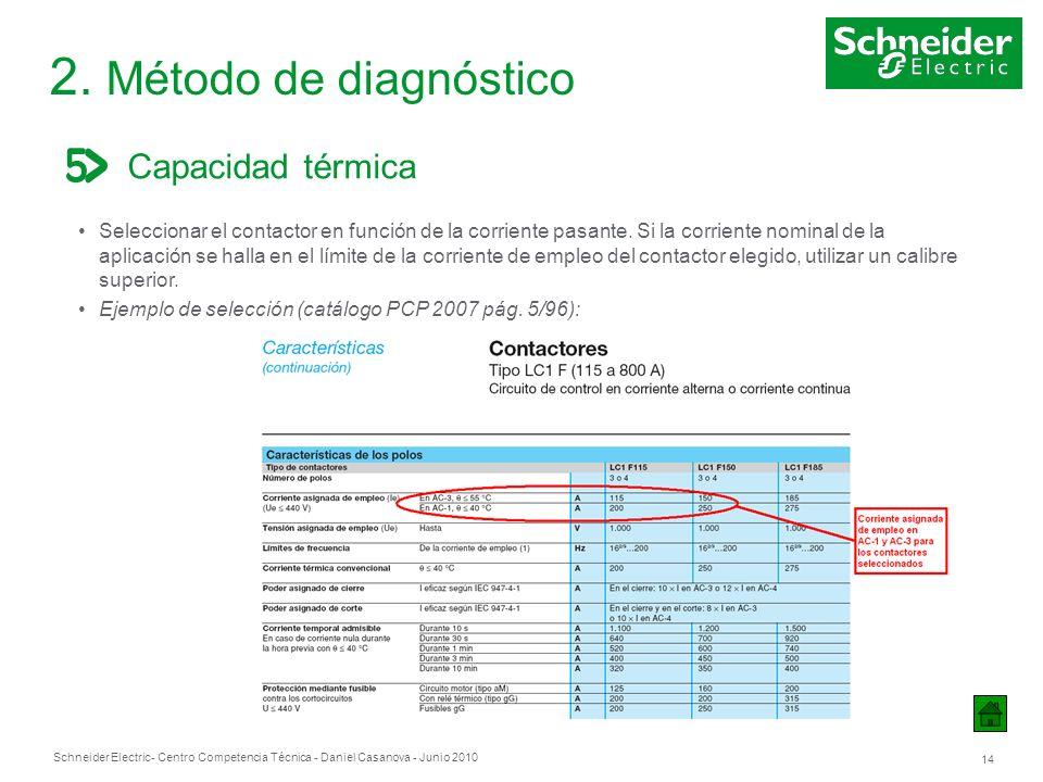 2. Método de diagnóstico Capacidad térmica