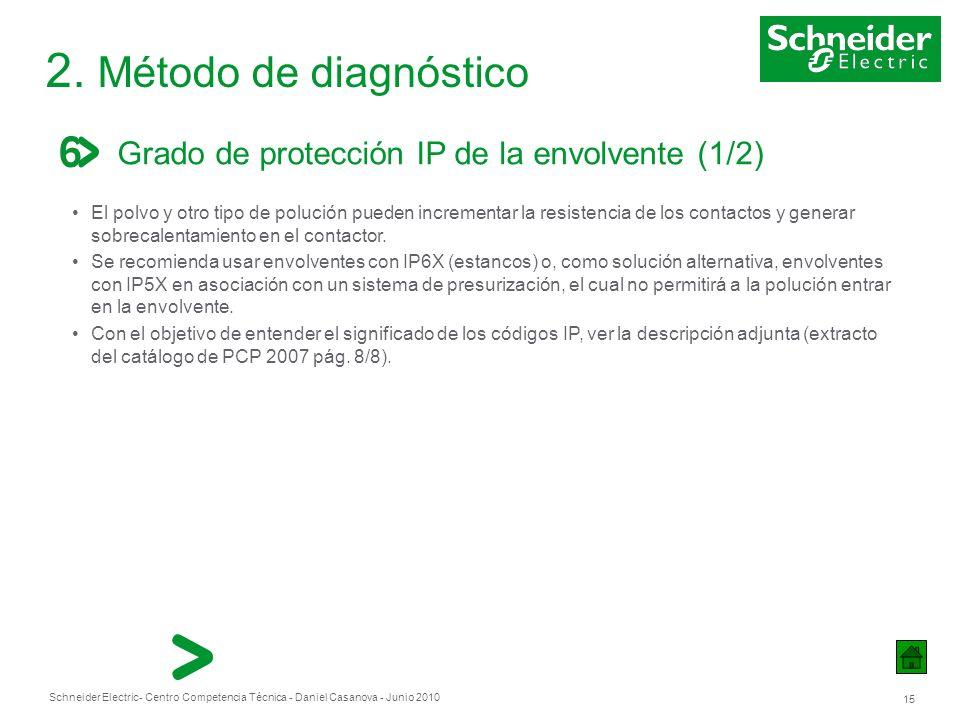2. Método de diagnóstico Grado de protección IP de la envolvente (1/2)