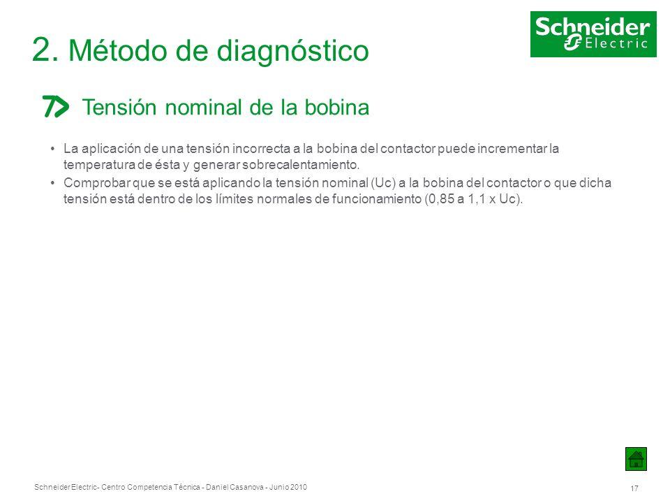2. Método de diagnóstico Tensión nominal de la bobina